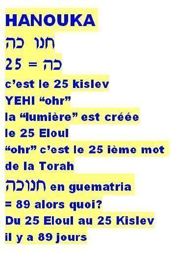 25 Kislev